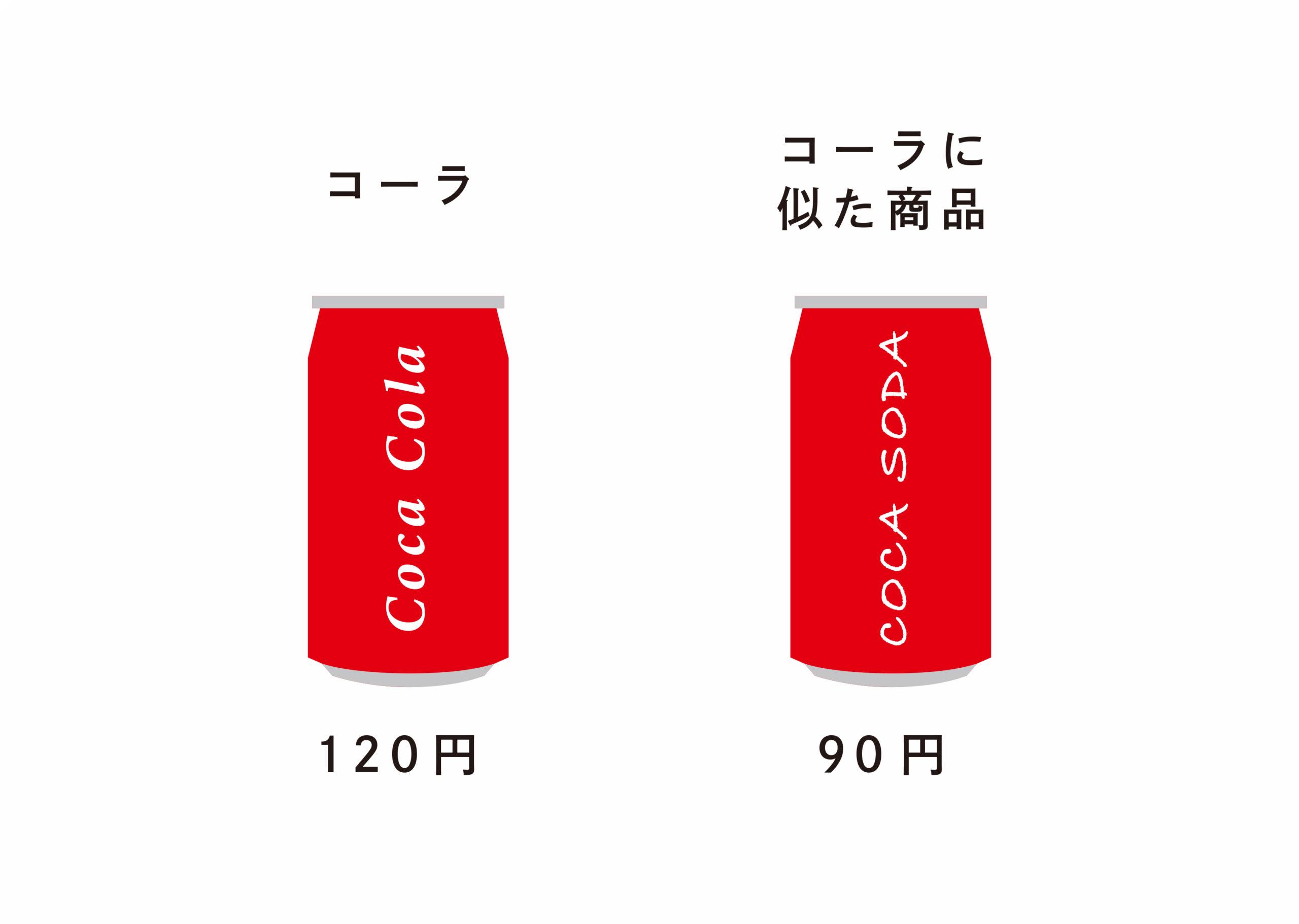 強いブランドの三大メリット