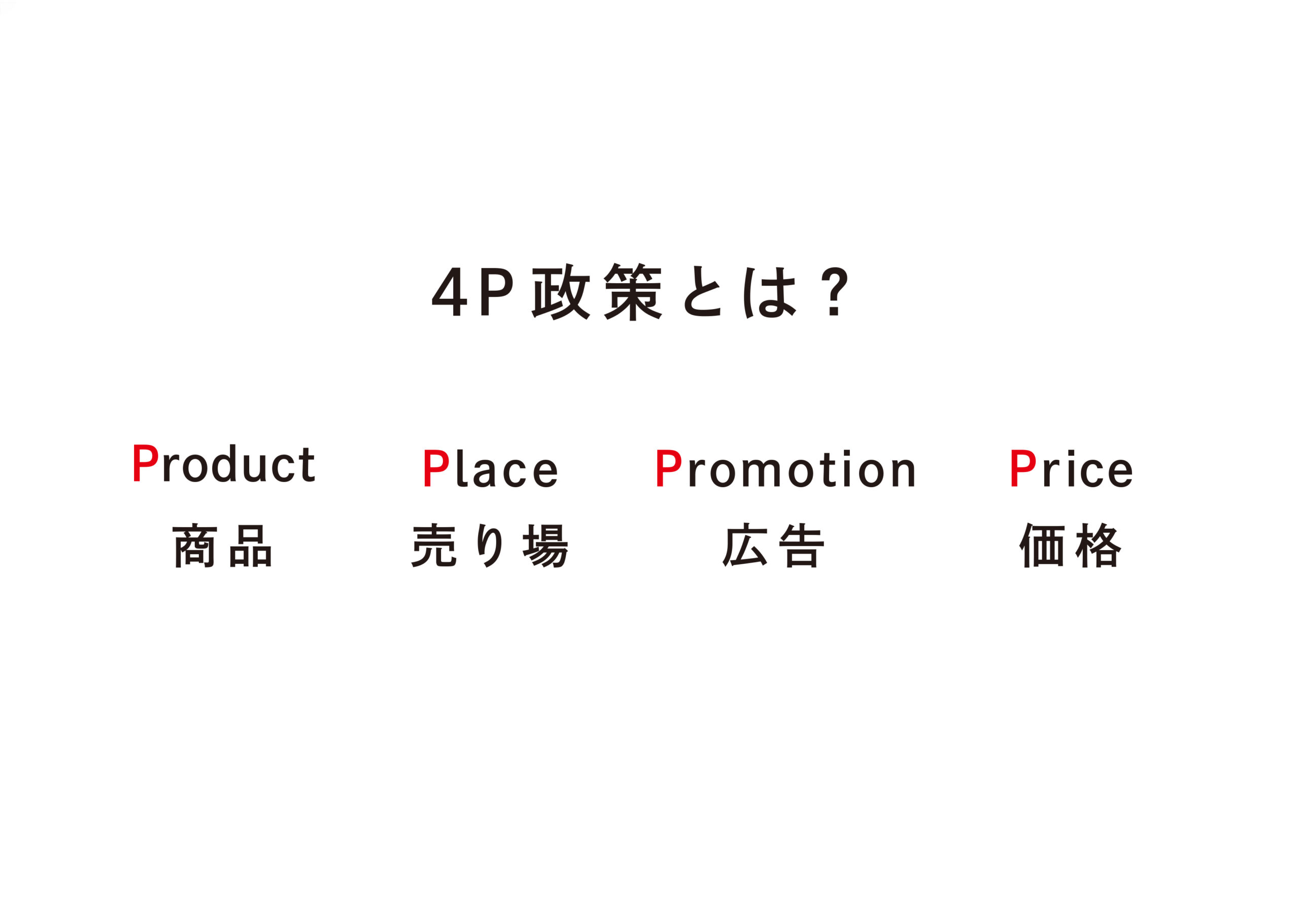 ブランディングとマーケティング 4P政策