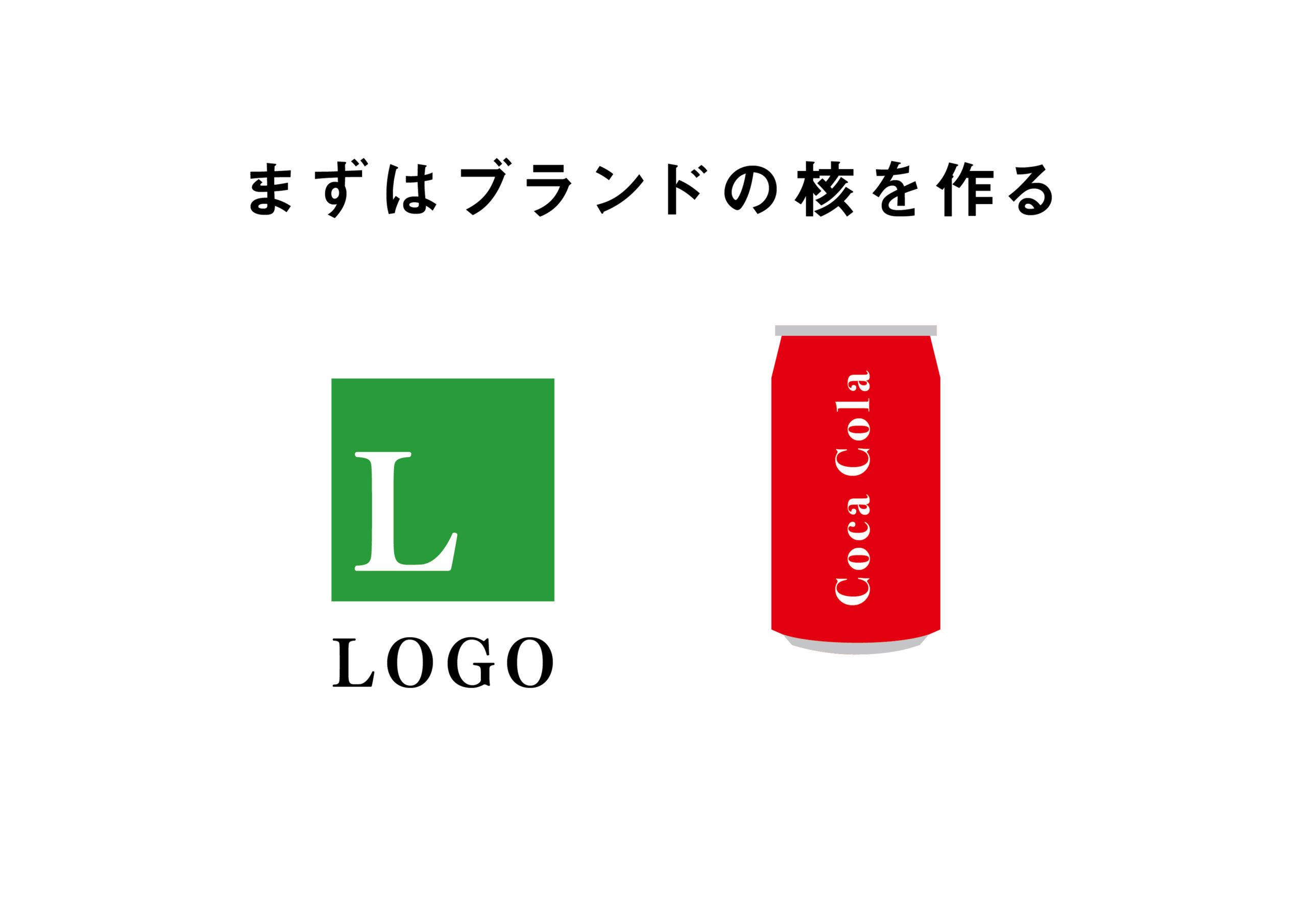 ブランドの核を作る
